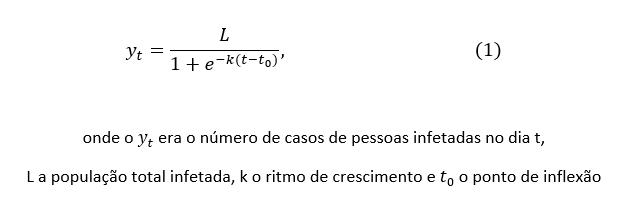 """""""Algumas notas sobre o modelo de previsão"""" @COVID19 1"""